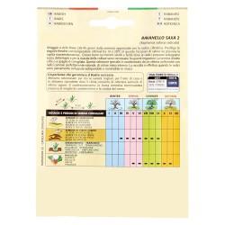 Semilleros Biodegradables8x8 cm. Pack 36 Semilleros Para Siembra / Germinacion De Plantas
